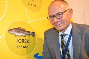 Kjell Ingebrigtsen